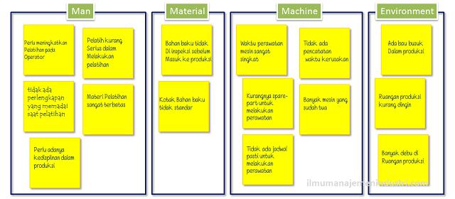 Pengertian diagram afinitas affinity diagram dan cara membuatnya pengertian diagram afinitas affinity diagram dan cara membuatnya ccuart Choice Image